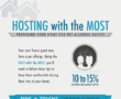 Prepare Your Home for pet Allergic Guests Infographic